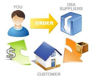 E-ticarete aracılık hizmetinde fatura düzenleme süresi